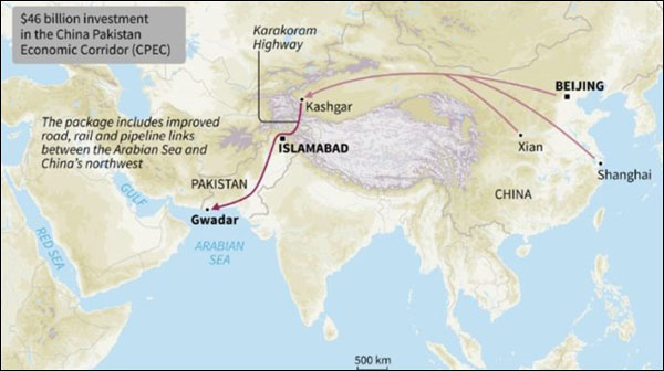 سیاست ترجیحی اقتصادی چین و پاکستان