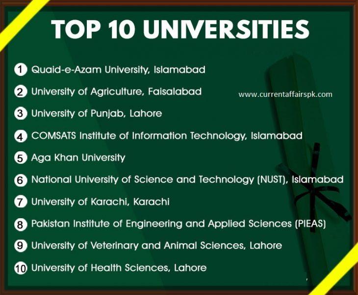دانشگاه های پاکستان سال 2018