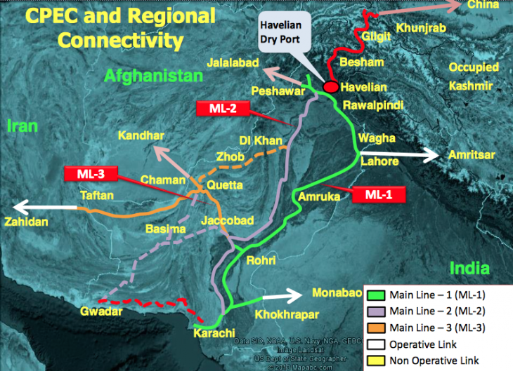 cpec and regional connectivity