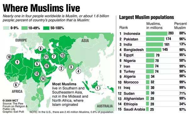 امت مسلمان