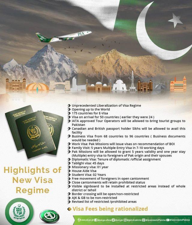 pakistan New Visa Policy
