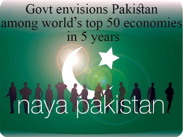 Pakistan among world's top 50 economies in 5 years