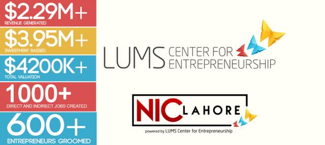 LUMS-Center-Entrepreneurship-National-Incubation-Center-Lahore-Pakistan