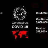Coronavirus Pandemic 2019-2020
