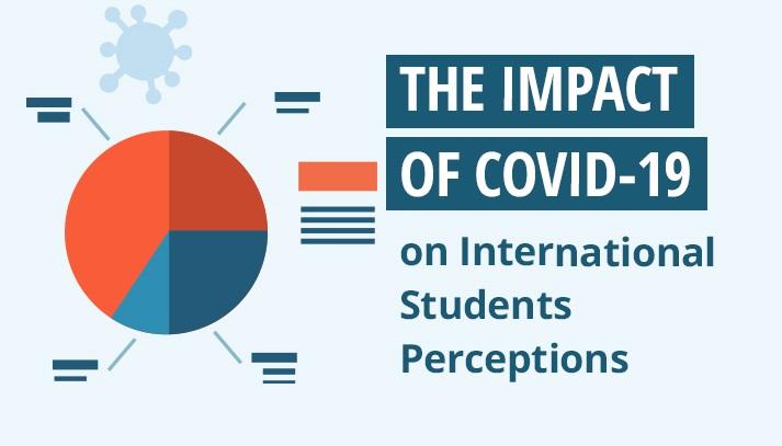 Study Abroad of international students