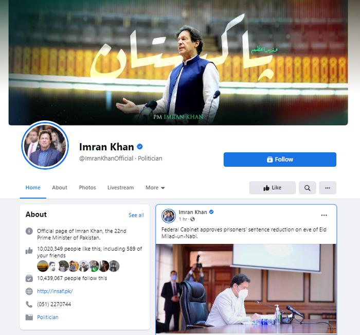PM Imran Khan amasses 10 million followers on Facebook