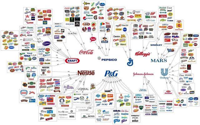 Top Ten Multinational Companies In Pakistan