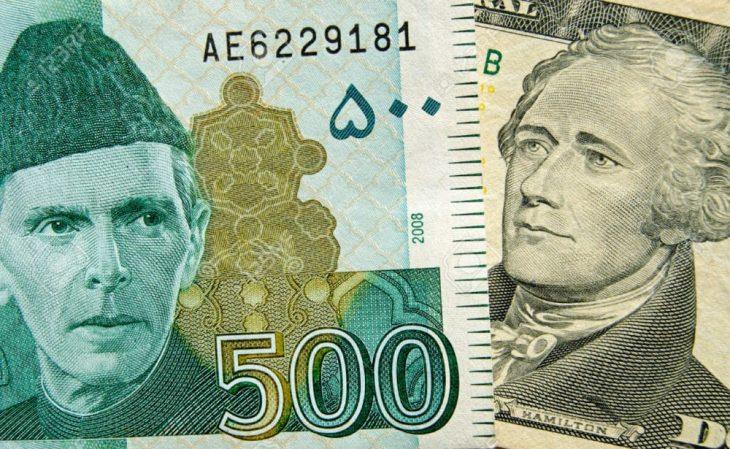 قیمت روپیه پاکستان