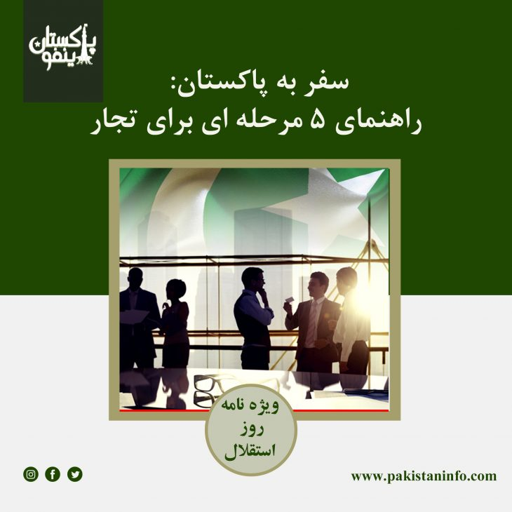 business set up in pakistan