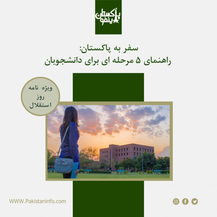 Study in pakistani university