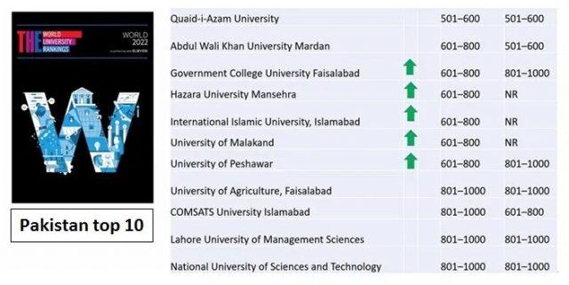 pakistani university top 10