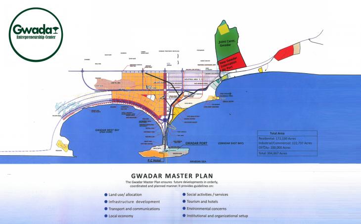Invest in Gwadar Pakistan